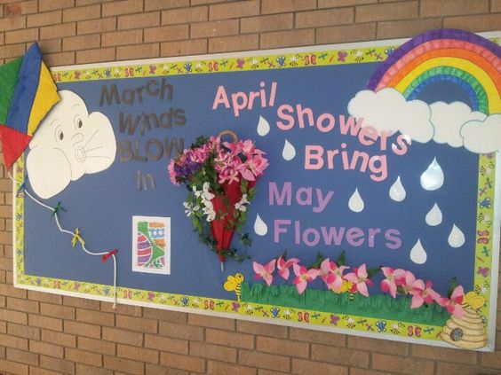 Music Classroom Wall Decorations ~ March winds blow in april showers bring may flowers