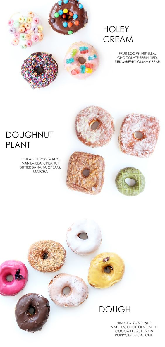 Aww Sam NYC Tour - Guide to New York's Best Donuts!