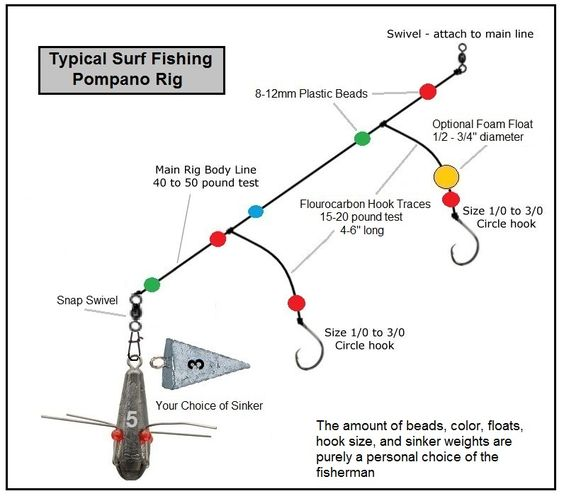 Saltwater pompano fishing rig angeln pinterest rigs for How to make fishing leaders
