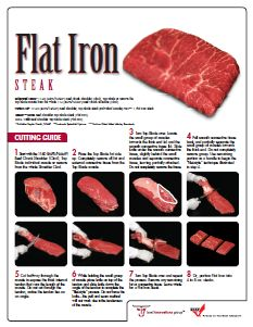 Flatiron Steak Cutting Guide