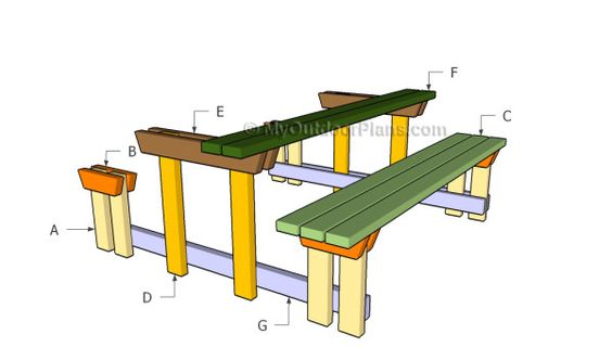 building a picnic table with detached benches picnic