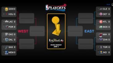 Playoffs de la NBA: así se jugará la fase final del campeonato.