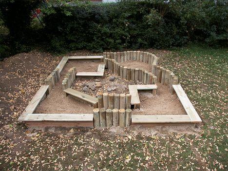 Fertiger Sandkasten | Toll fürs Umfüllen, dann räumen sie nicht immer den Sand auf die Wiese. ;)