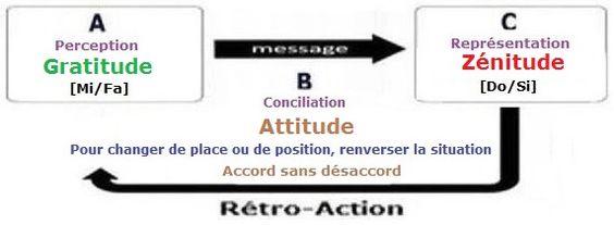 Avertissement  323e8f44ec4585ca82d689458e4ef1d4