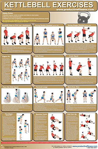 Kettlebell exercises fitness wall chart poster available