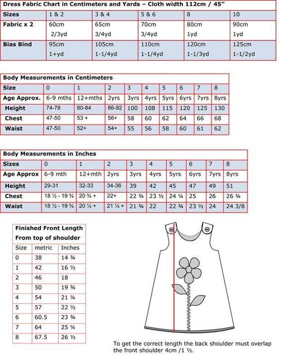 Baby Girls Easter Dress Pattern Petal Reversible Pdf Dress Sewing Pattern Sizes 6 Months To 8 Years Girls Easter Dress Pattern Baby Girl Easter Dress Toddler Dress Patterns