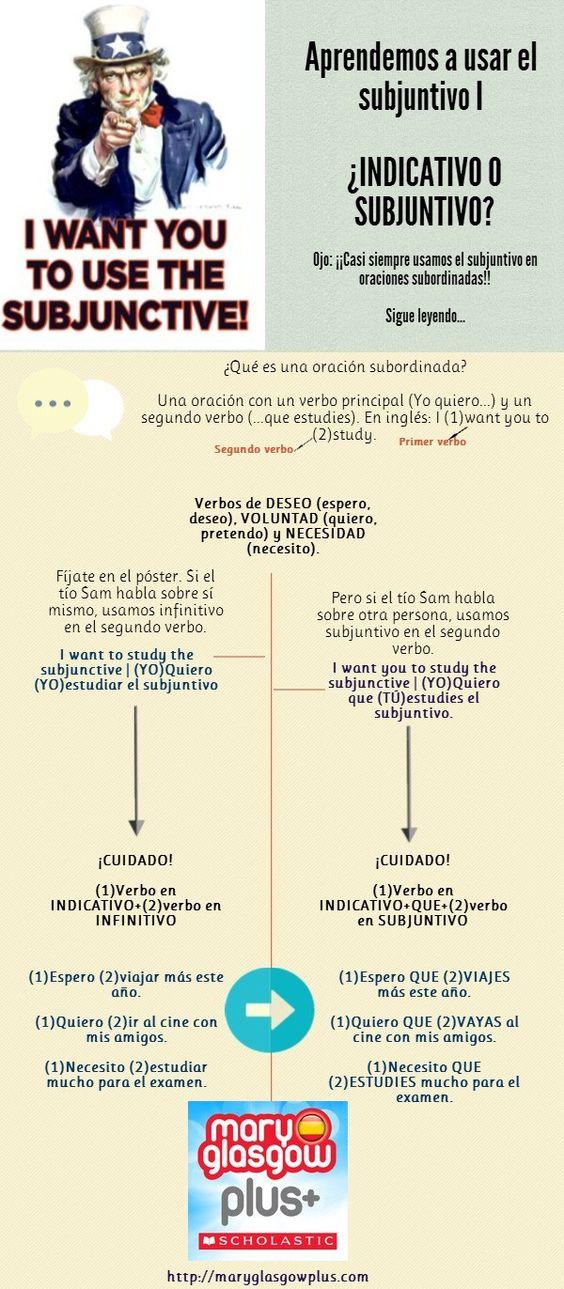 Avoiding Common Errors in Spanish Subjunctive mood with
