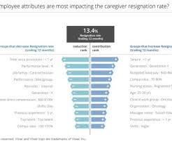 Rate Of Employee Turnover In Insurance Companies In Kenya Google
