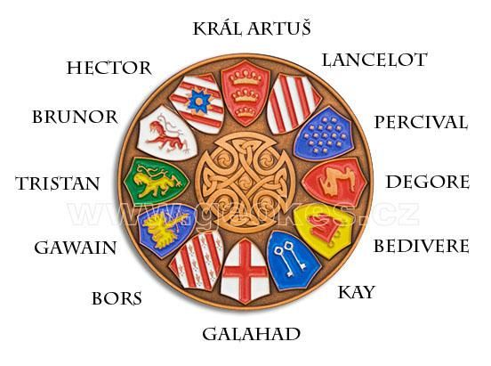 King Arthur Legend, Why Was The Round Table Round