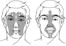 """Dien Chan (réflexologie faciale) : Drainage lymphatique ou """"massage six zones"""" + 12 massages du matin 325de821925ed57397d256e3aa4c75d9"""