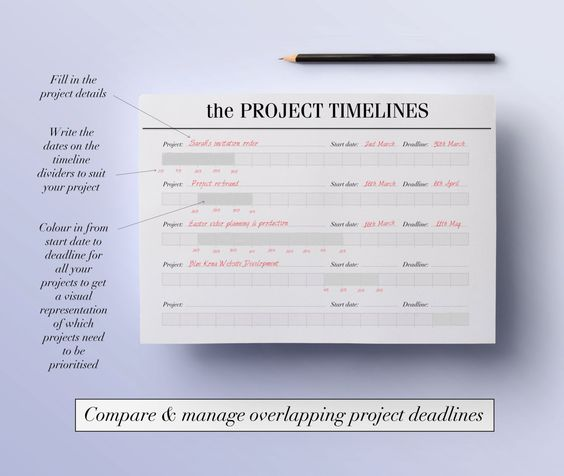 Full Focus Planner A planner by Michael Hyatt Bullet Journal - project timelines
