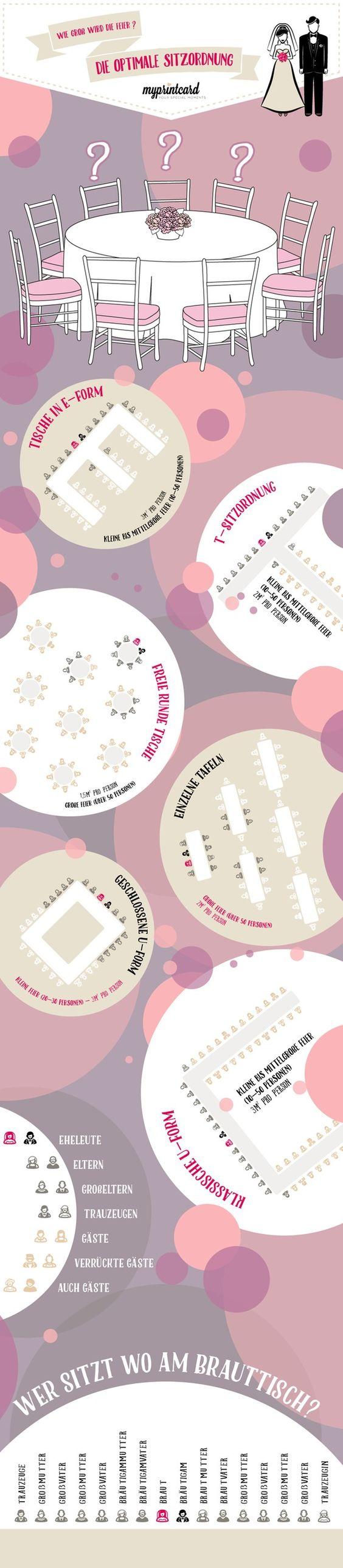 Infografik für die optimale Sitzordnung auf einer Hochzeit - Die optimale Sitzordnung für eine Hochzeit - Unsere Infografik verrät wie es geht! Dazu gibt's wertvolle Tipps rund um Tischform und Co.