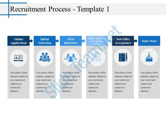 Recruitment Process Presentation Visuals Slide01 Presentation Recruitment Templates