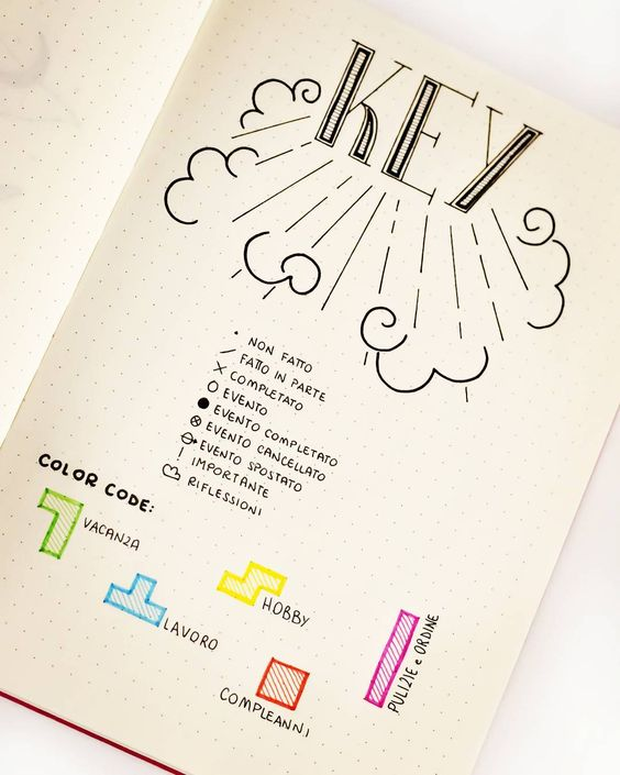31 Awesome Bullet Journal Keys! | My Inner Creative