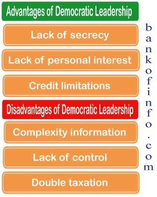 leadership in organizational behavior Oss sought to identify independent dimentionss of leader behavior initiating structure: is the extent to bwhich a leader defiones and structures his or her role and those of employes too to attain goal it includes behavior that attempts to organize work, work relationships the leader high in is assigns group members particular tasks expects to.