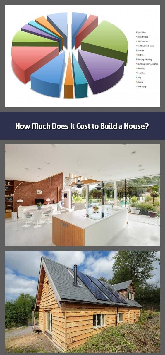 How Much Does It Cost To Build A House Understanding How Much It Costs To Build A House Is A Vital Starting Point F In 2020 Building A House Cost