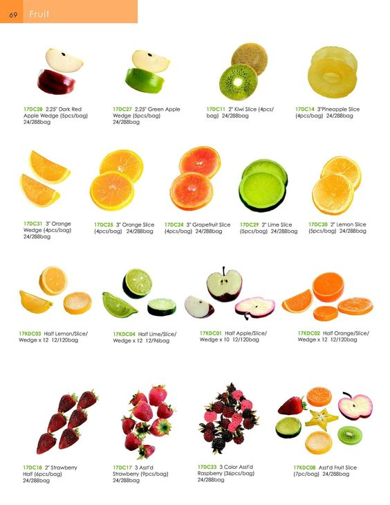 spring fruits how healthy is fruit