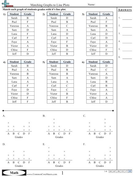 line plot worksheets 4th grade 1000 images about data and graphs on pinterest bar task stem. Black Bedroom Furniture Sets. Home Design Ideas