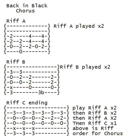 Guitar guitar tabs back in black : Back in black, Guitar and Black on Pinterest