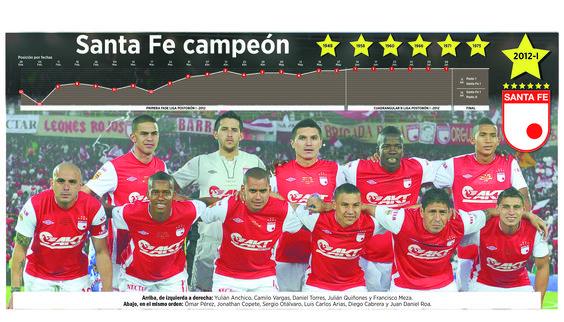 Santa Fe campeón 2012