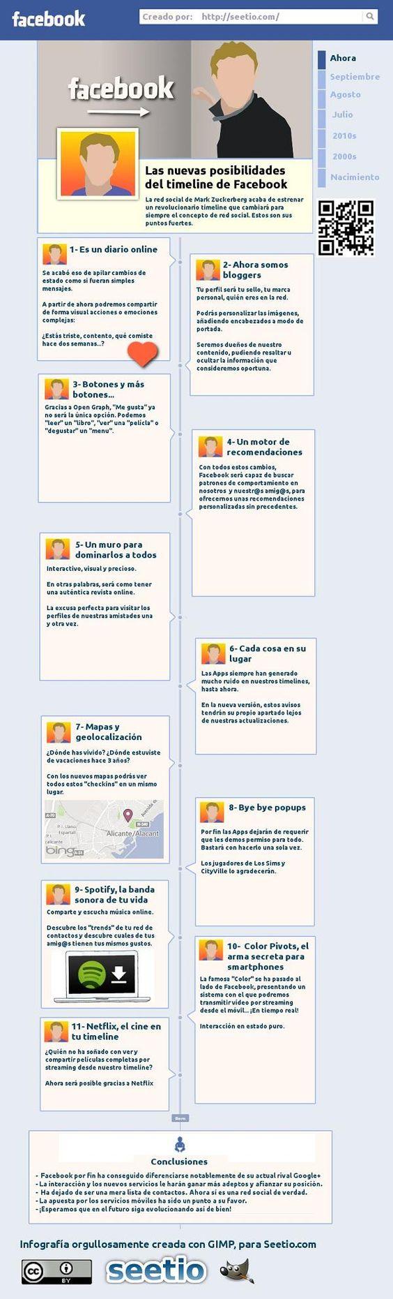 Que si está bien, que si está mal... pero, ¿qué podemos hacer -y qué no- con el nuevo Timeline de Facebook? (en español!)