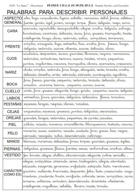 Palabras para describir personajes