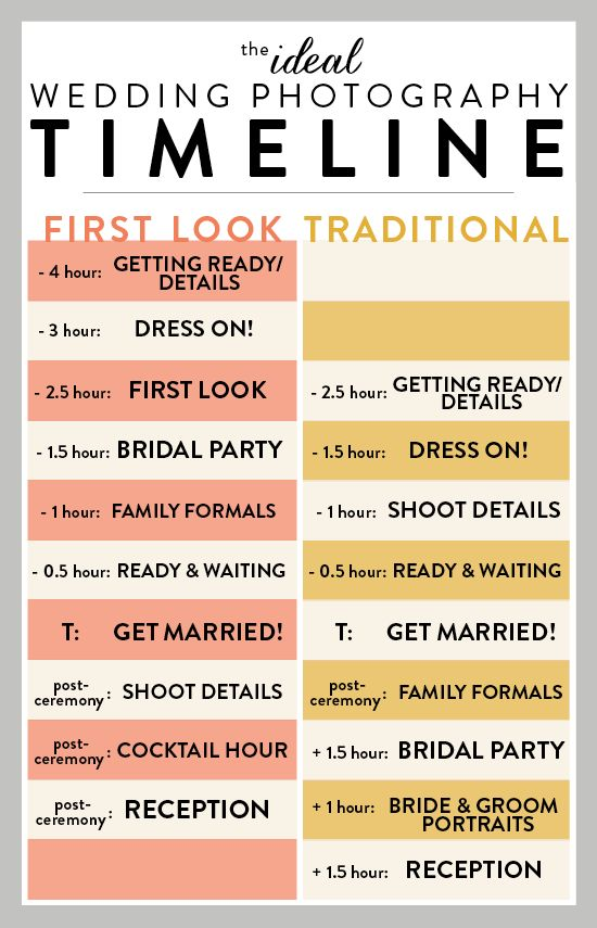 Ideal Wedding Timeline Stephanie Dee Photography Pinterest - wedding weekend itinerary template