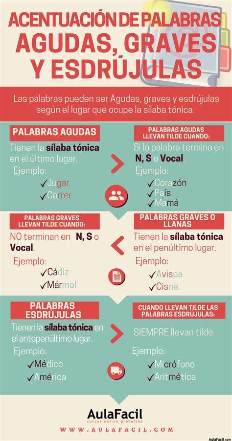 Cuáles Son Las Palabras Agudas Palabras Agudas Reglas De Acentuación Aprender Ortografia Palabras De Ortografía