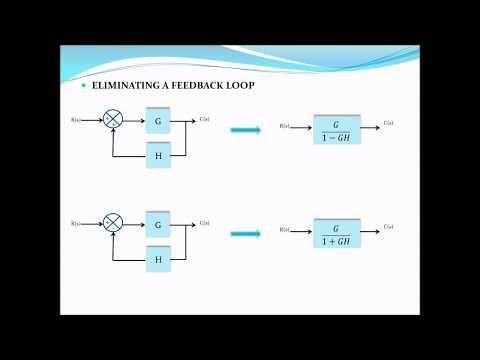BLOCK REDUCTION TECHNIQUE - YouTube | Block diagram, Techniques, ReductionPinterest