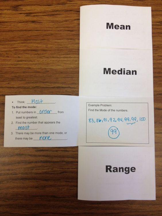 mean median mode definitions pdf