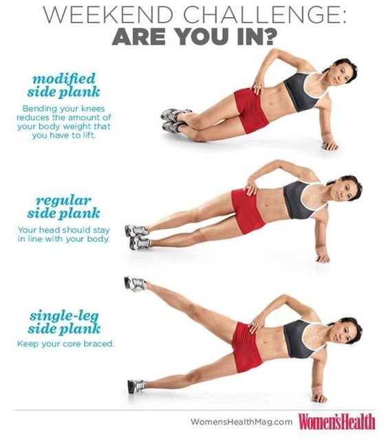 Side planks - Correct form and modifications - better to modify ...
