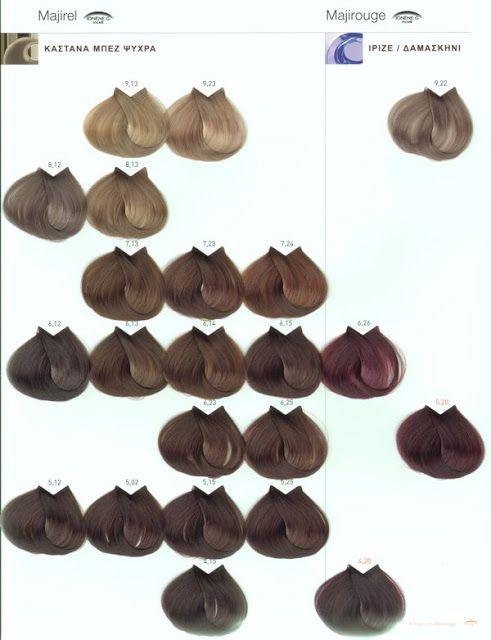 Grevenalive 24 Vatolakkiotis χρώματα μαλλιών και χρωματολόγιο ποιο χρώμα μαλλιών σου ταιριάζει Hair Color Chart Loreal Hair Color Loreal Hair Color Chart
