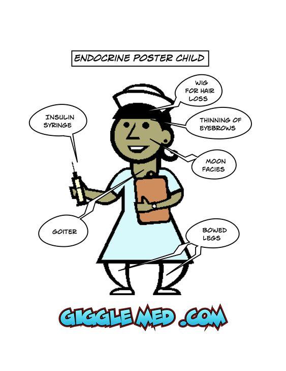 clip art funny nurses - photo #16