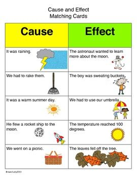 Kindergarten Cause And Effect Worksheets - Vintagegrn