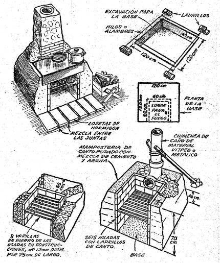 Como hacer una barbacoa o parrilla de ladrillos ideas - Planos de chimeneas de ladrillo ...