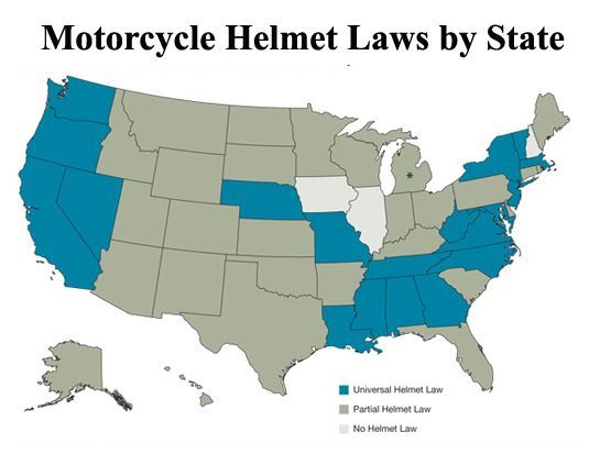 Motorcycle Helmet Laws by State | Motorcycle helmets ...