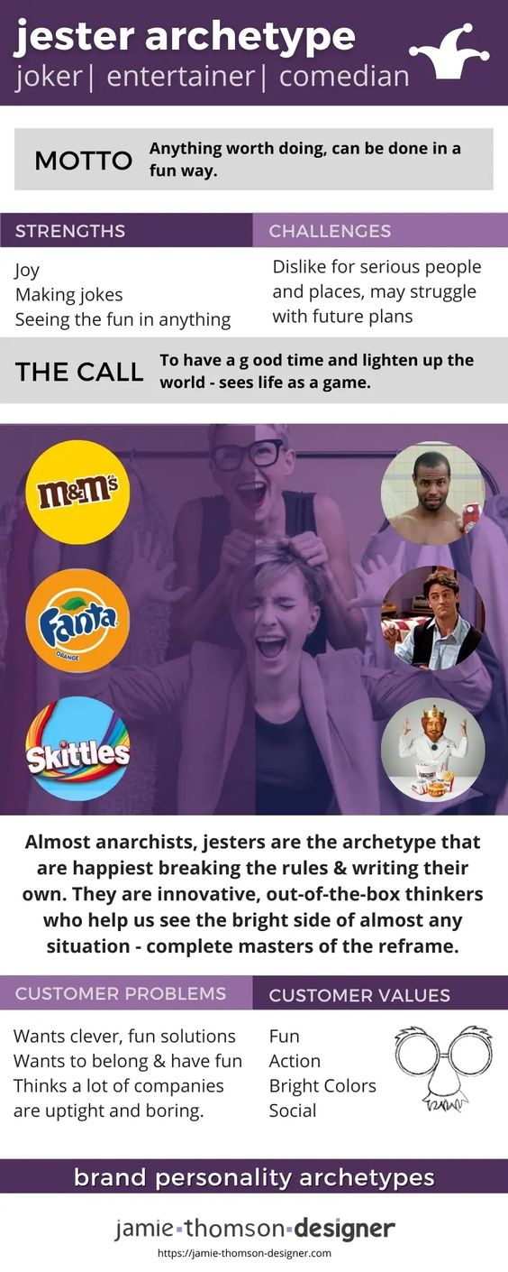 Jester Brand Archetype - Jamie Thomson Designer