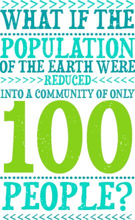 If the world population was 100