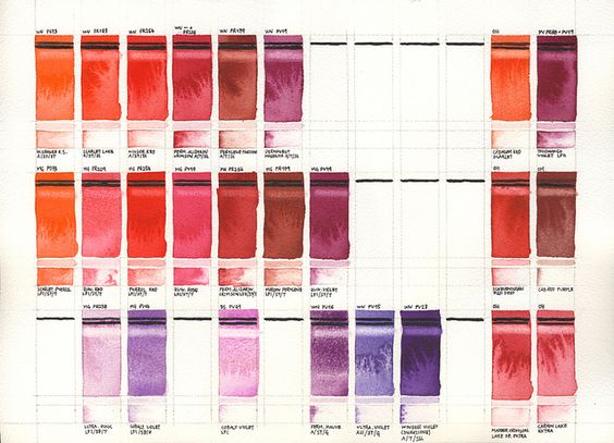 """Test Swatches: Red&Violet;    Testing for transparency, staining, value range, granulation, blossom, diffusion. Wanted to do this long time ago, never found the time and patience. Posting this for those of you who might find it helpful.  (Some colors are not accurate due to scanner limitation.)    Thanks goes to Bruce MacEvoy. The how-to guide can be found here: www.handprint.com/HP/WCL/pigmt3.html#paintswatches    * MG=M Graham, WN=Winsor & Newton, DS=Daniel Smith, OH=Old Holland  12x16""""…"""