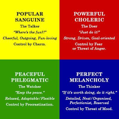 sanguine and choleric relationship