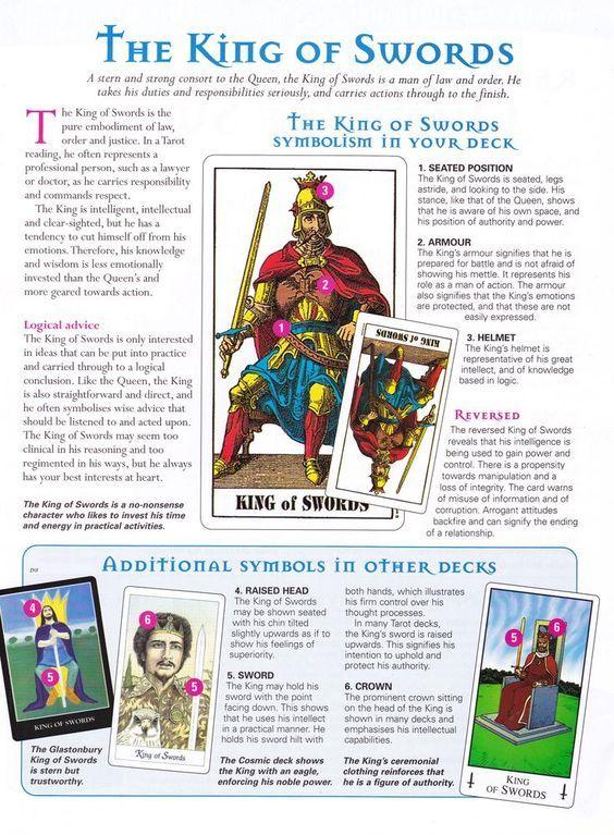 Mind Body Spirit Collection The King Of Swords Tarot Astrology Tarot Learning Tarot Swords will always mean swords. mind body spirit collection the