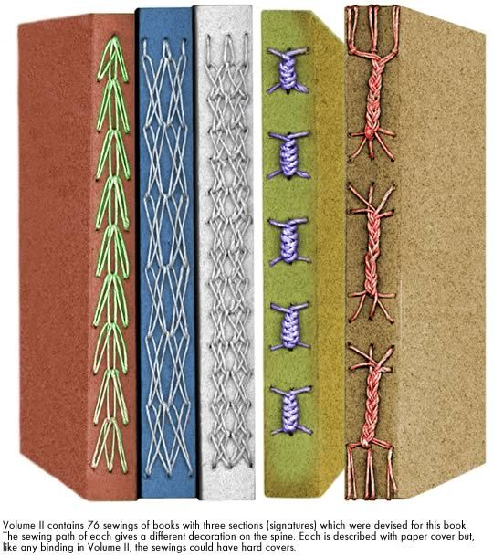 Decorative Longstitch Bindings From Book By Keith Smith