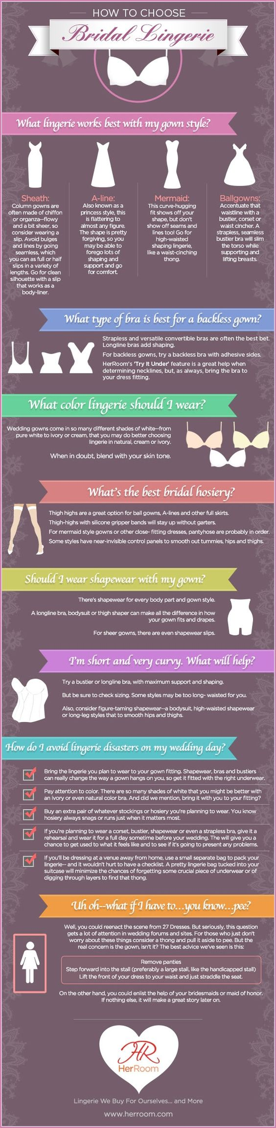 Know Everything There is to Know about Lingerie with These Infographics ...