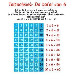 Tafels Leren Teltechniek, de tafel van 6