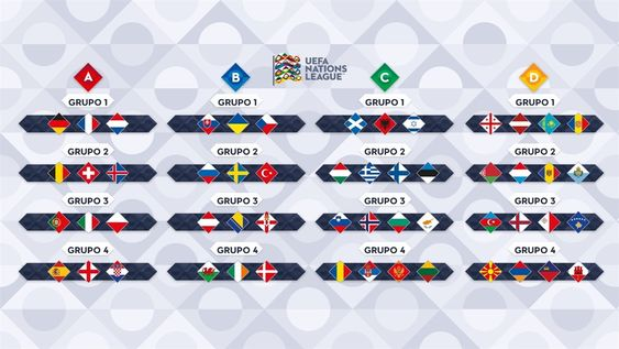 Sorteo Grupos UEGA Nations League 2018-19