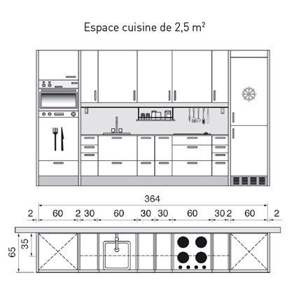 Plan de cuisine en i de 3m64 perspective ps and target for Cuisine ouverte restaurant norme