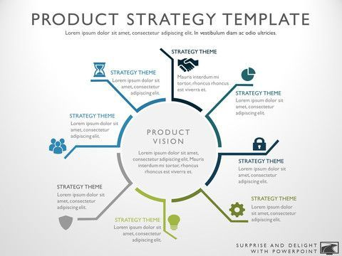 8 Steps Circular Product Development Strategy Diagram Marketing Strategy Template Strategy Infographic Strategic Planning Template
