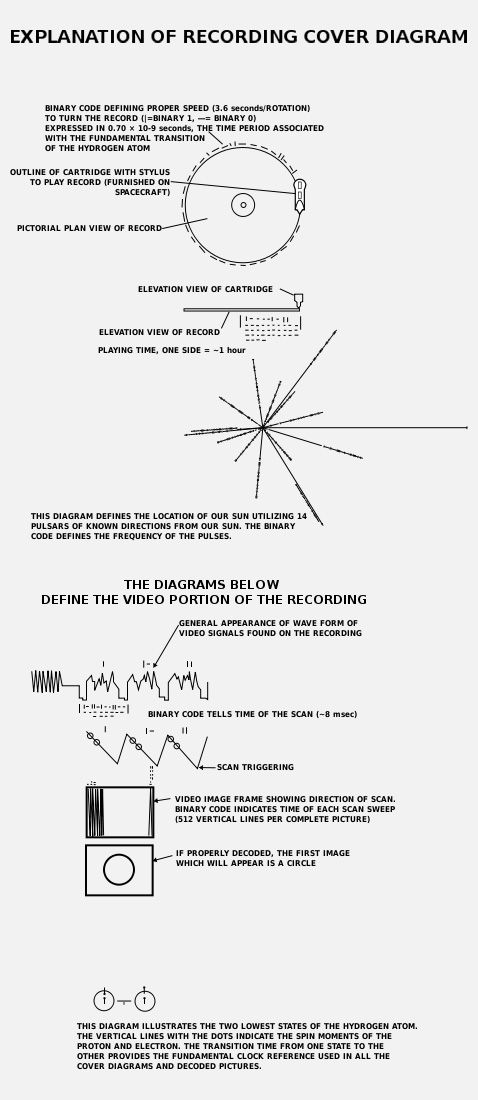 Voyager Golden Record Tattoo Pinterest Blog - operating manual template