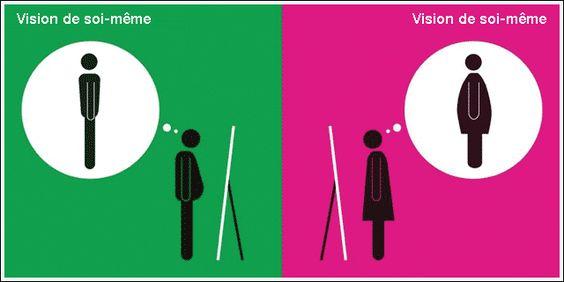 14 images simple pour dénoncer les clichés sexistes de notre société.