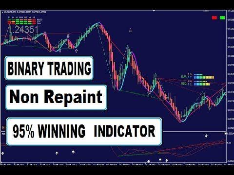 Binary Trading Non Repaint Indicator 95 Perfect Signal In Iq
